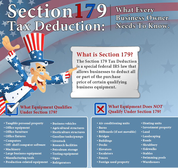 What can you take a Section 179 Tax Deduction For?