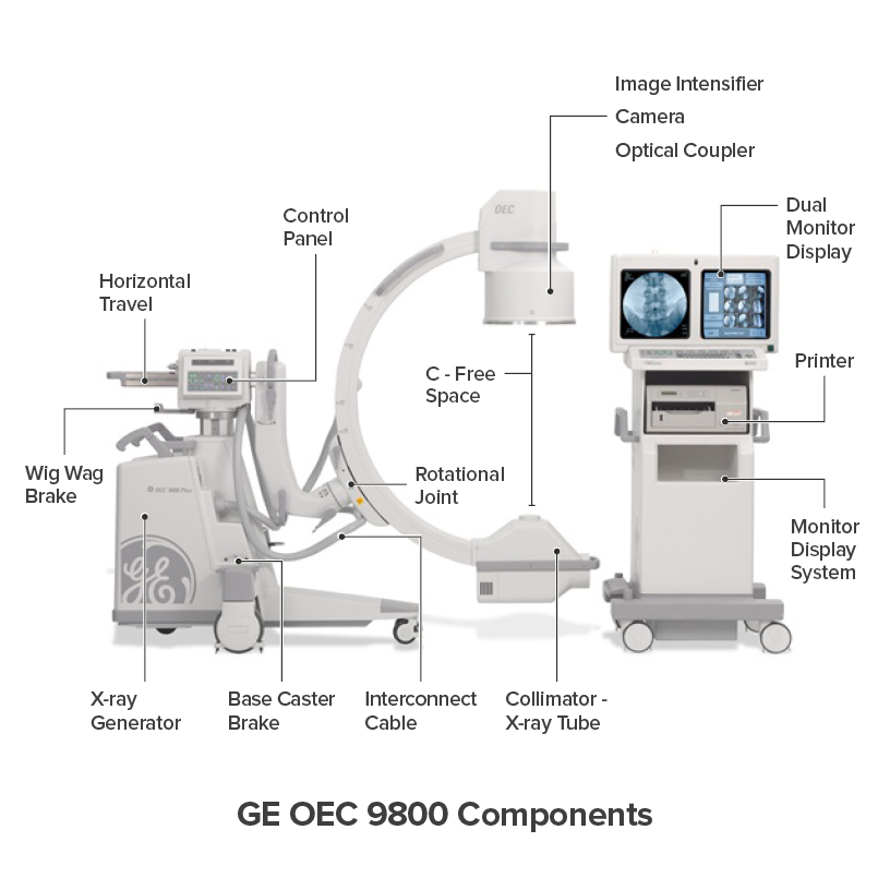 GE OEC 9800 Components