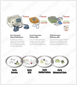 Diagram - AED Technology