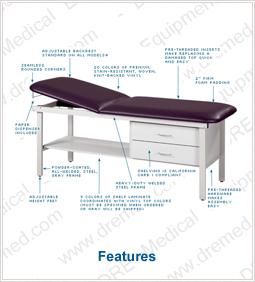 Clinton ETA Alpha Series Treatment Table Features