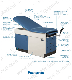 Clinton Family Practice Table - 8870 - Features