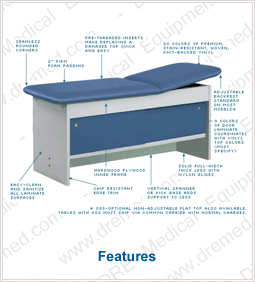 Clinton Style Line Cabinet Medical Tables Features