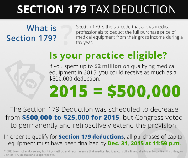 section-179-tax-deduction-2015