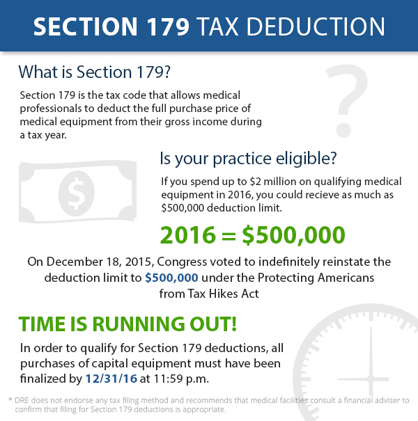 Section 179 Tax Deduction Extended Until Further Notice